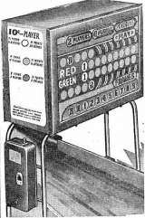 All-Purpose Scoreboard the Coin-op Service Machine