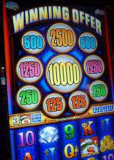 Winning Offer the  Slot Machine