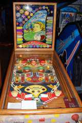 St. Louis the Coin-op Pinball