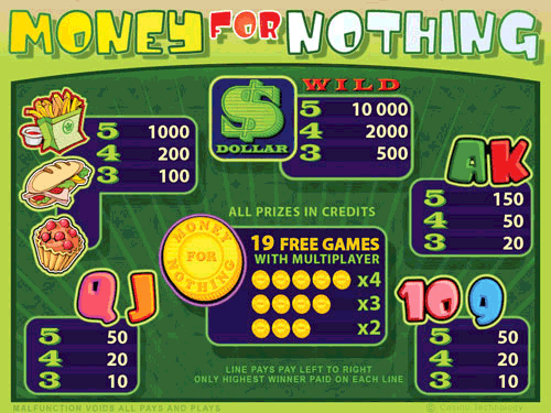 Money For Nothing screenshot