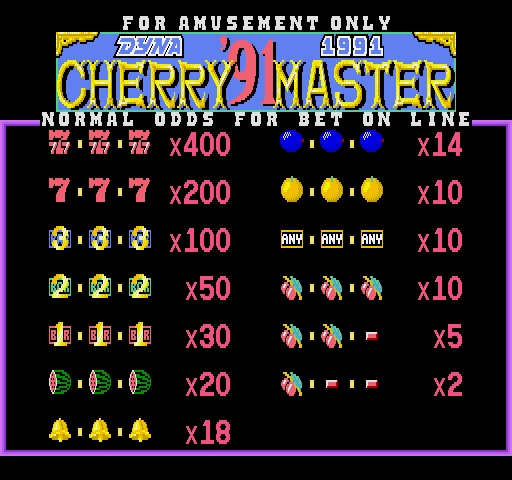 Cherry Master 91 screenshot